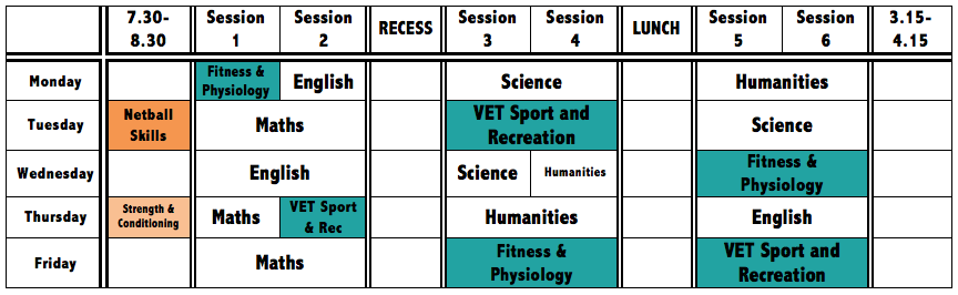Sample timetable of Year 10 Netball Student