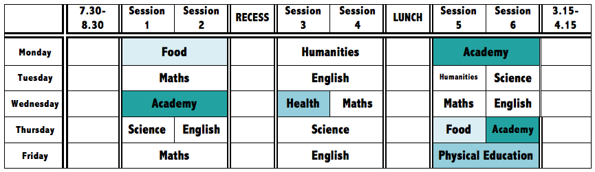 Sample timetable of Year 7:8 Academy Student