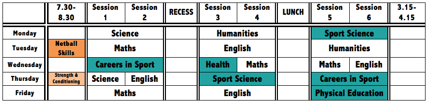 Sample timetable of Year 9 Netball Student