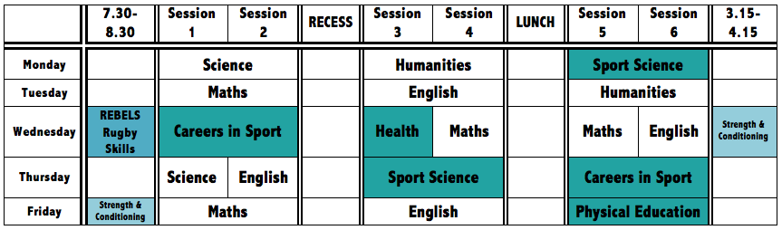 Sample timetable of Year 9 Rugby Student