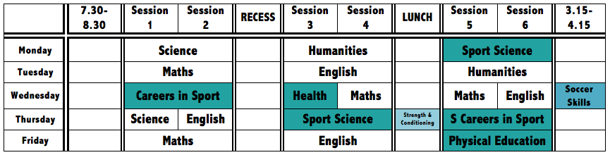 Sample timetable of Year 9 Soccer Student