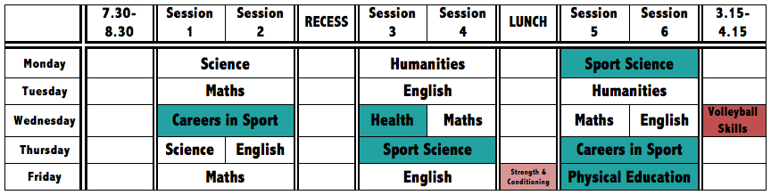 Sample timetable of Year 9 Volleyball Student